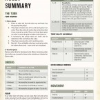 Downloadable Bolt Action rules summary!
