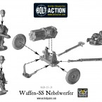 German Waffen-SS Nebelwerfer – Construction Diagram