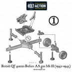 British QF 40mm Bofors AA gun – Construction Diagram