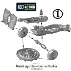 British 25pdr Howitzer and Limber – Construction Diagram