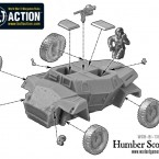 Humber Scout Car – Construction Diagram