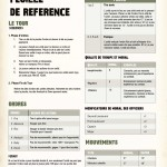 Bolt Action: Rules summary sheet in French!