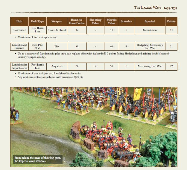 New pike shotte ebook warlord games new pike shotte ebook fandeluxe Image collections