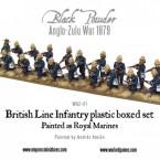 Anglo-Zulu War: Historical British Regiments part 2