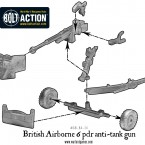 British Airborne 6 pounder anti-tank gun – Construction Diagram