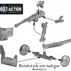 British 6 pounder anti-tank gun – Construction Diagram