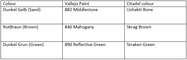 Singleton Captured T34 Paints