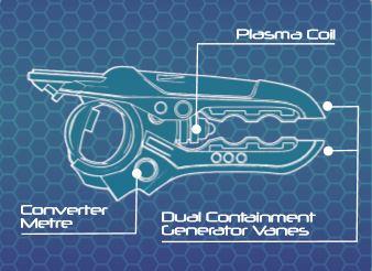 C3 Plasma Lance