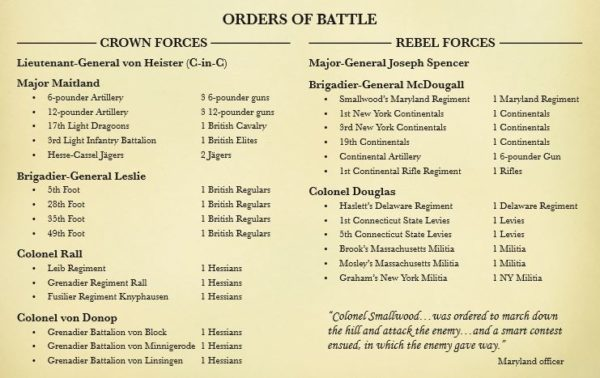 AWI Rebellion Order of Battle Chattertons Hill