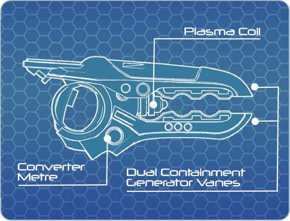 Plasma Lance