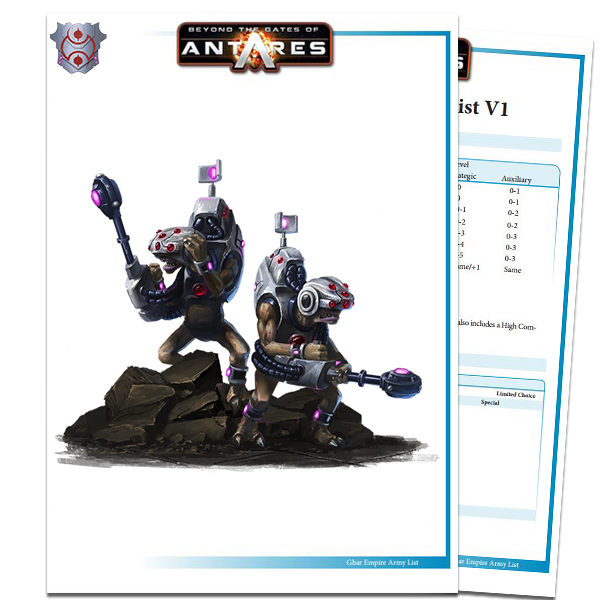 Ghar Army List PDF Cover