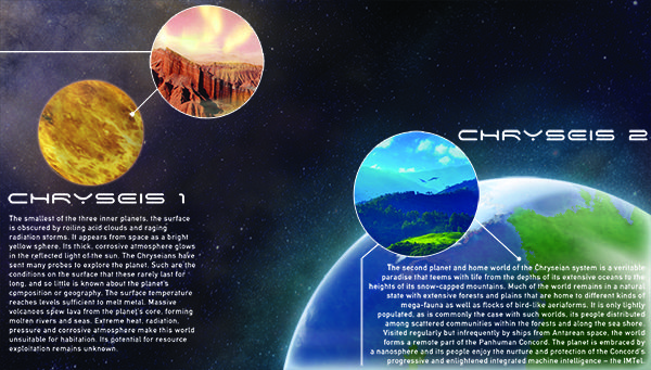 Chryseis 1-2 Planet View for article