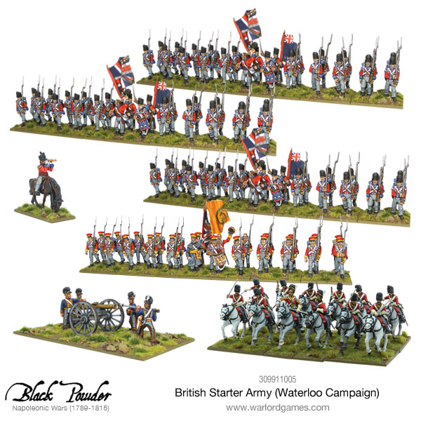 British Starter Army (Waterloo Campaign)