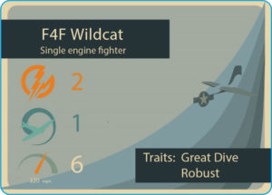 Wildcat Stat Card