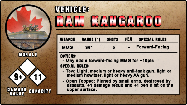 RAM Kangaroo unit card for Bolt Action