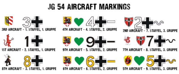 JG54 aircraft markings.