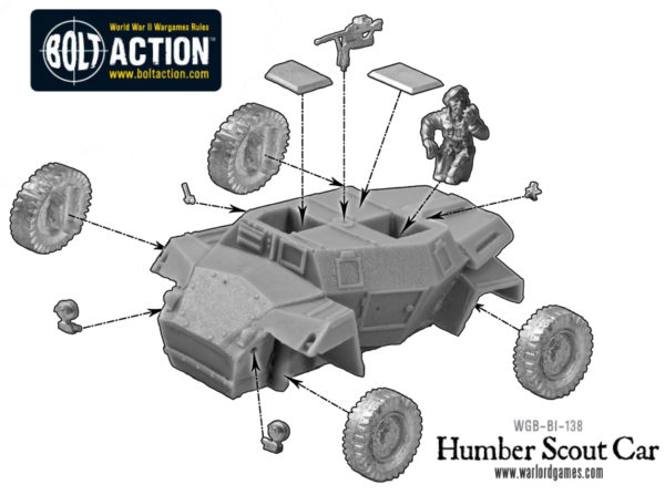 HumberScout