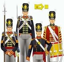 Nap Brit Artillery 1