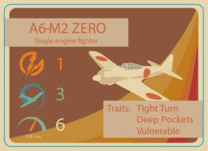 A6-M2 Zero Stat Card