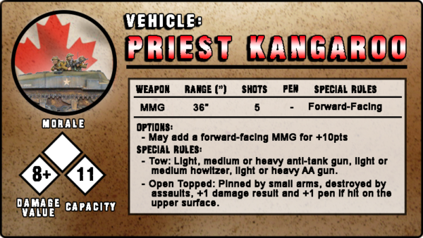 Priest Kangaroo unit card for Bolt Action