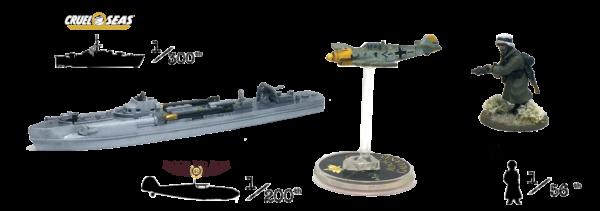 Scale comparison picture