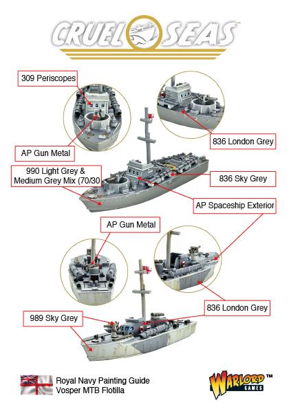 Vosper MTB Flotilla Painting Guide
