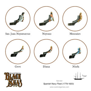 Spanish Navy Fleet (1770 - 1830)